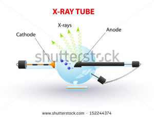 stock-vector-schematic-diagram-of-an-x-ray-tube-that-could-be-used-for-radiation-therapy-medical-radiography-152244374